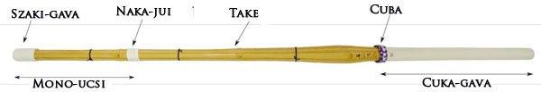 Shinai, bambusz